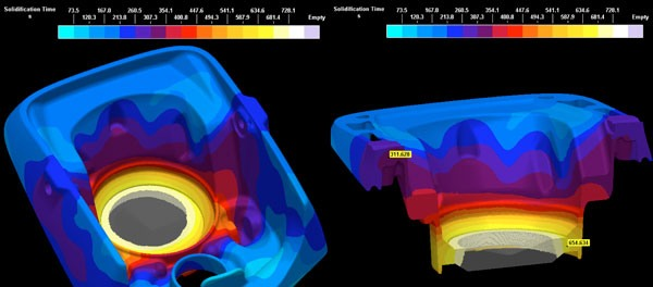 Solidification Modeling
